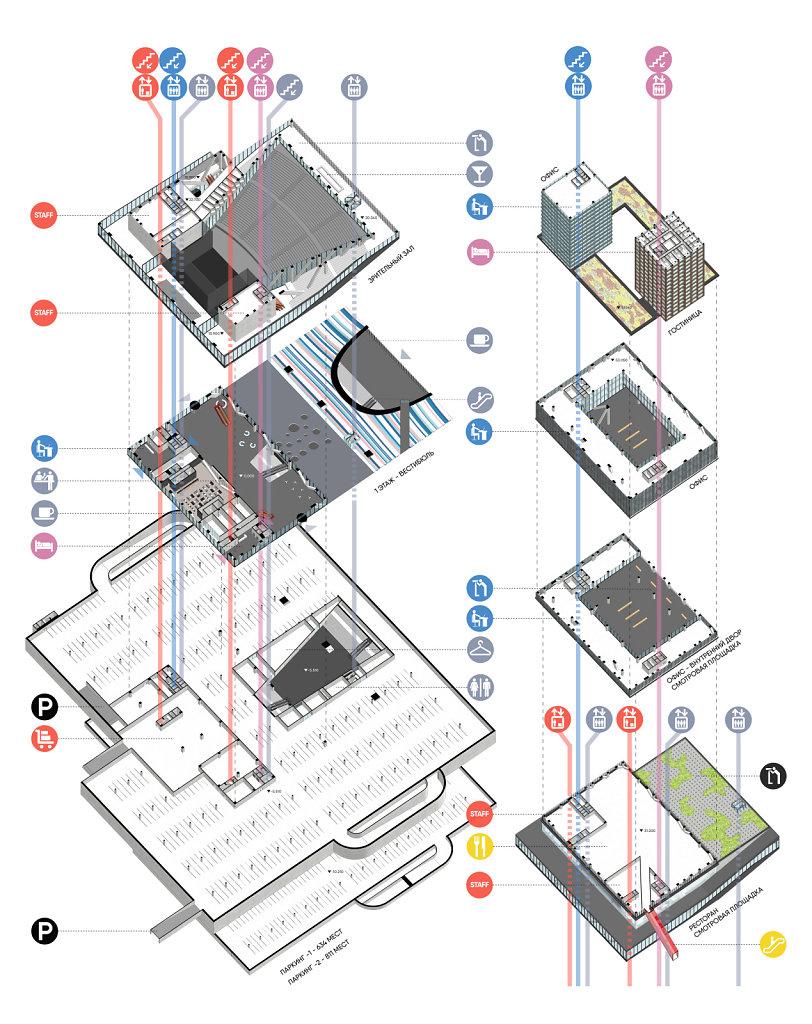 Схема планов